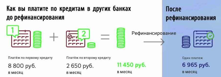 авто в кредит под 4 процента в казахстане